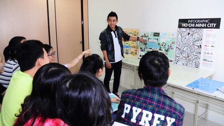 Đại học đào tạo Ngành Thiết Kế Đồ Họa-Đại học Hoa sen
