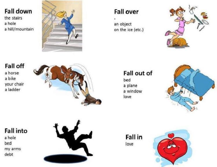 Giới từ thường đi với Fall