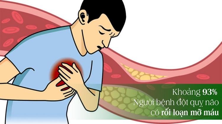 Các tác hại bệnh mỡ máu cao gây ra