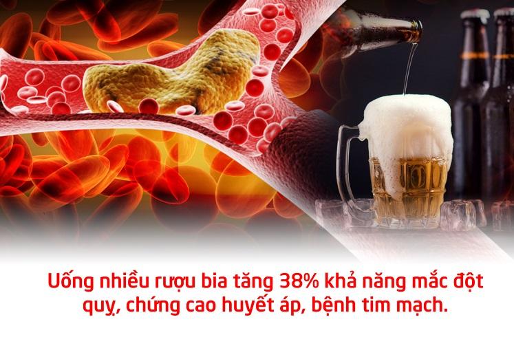 Uống rượu bia tăng nguy cơ đột quỵ ở người trẻ tuổi